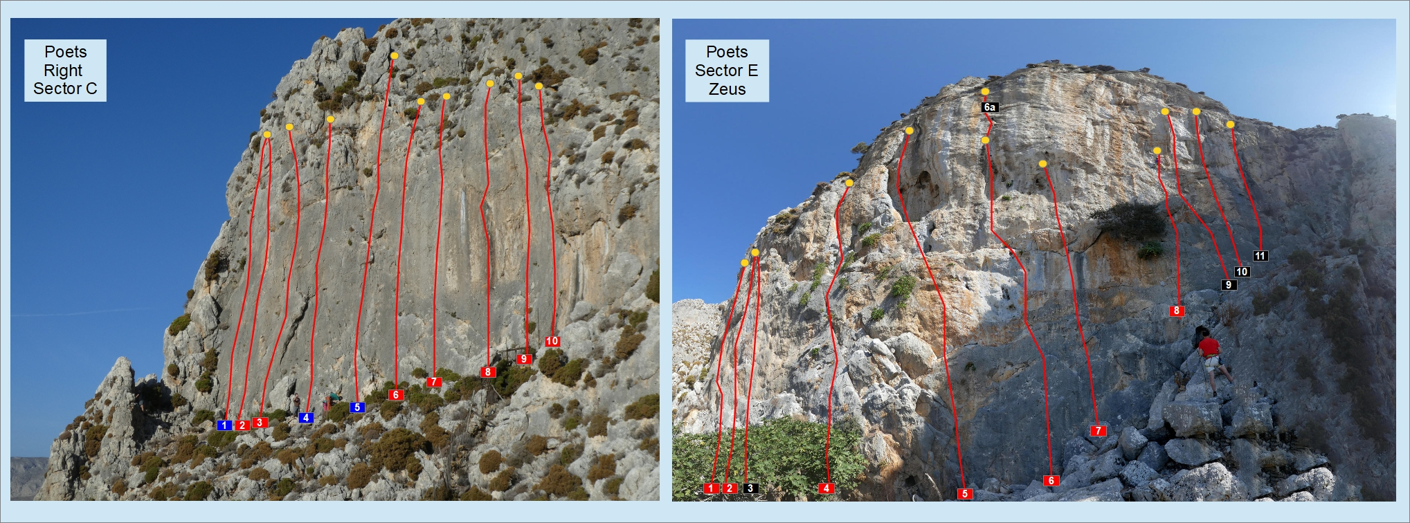 Climb Kalymnos Poets Right and Zeus topo